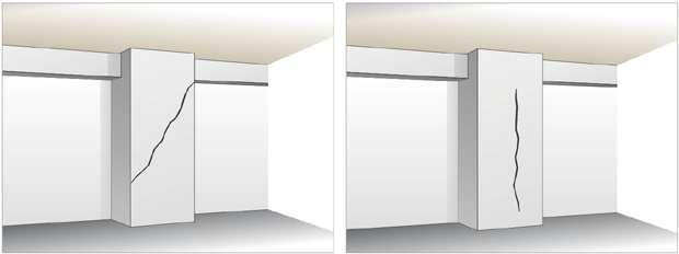 如果柱子有連續的X形、V形、倒V形、斜向或垂直向開裂,狀況是非常危急。(取自國家地震研究中心網頁)