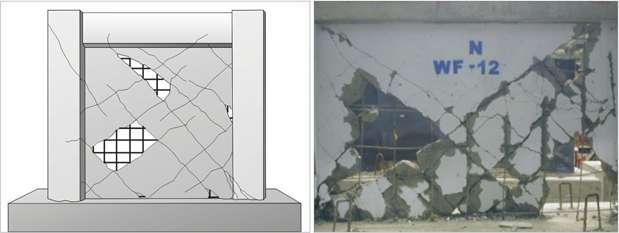 如果剪力牆的鋼筋外露,狀況是非常危急。(取自國家地震研究中心網頁)