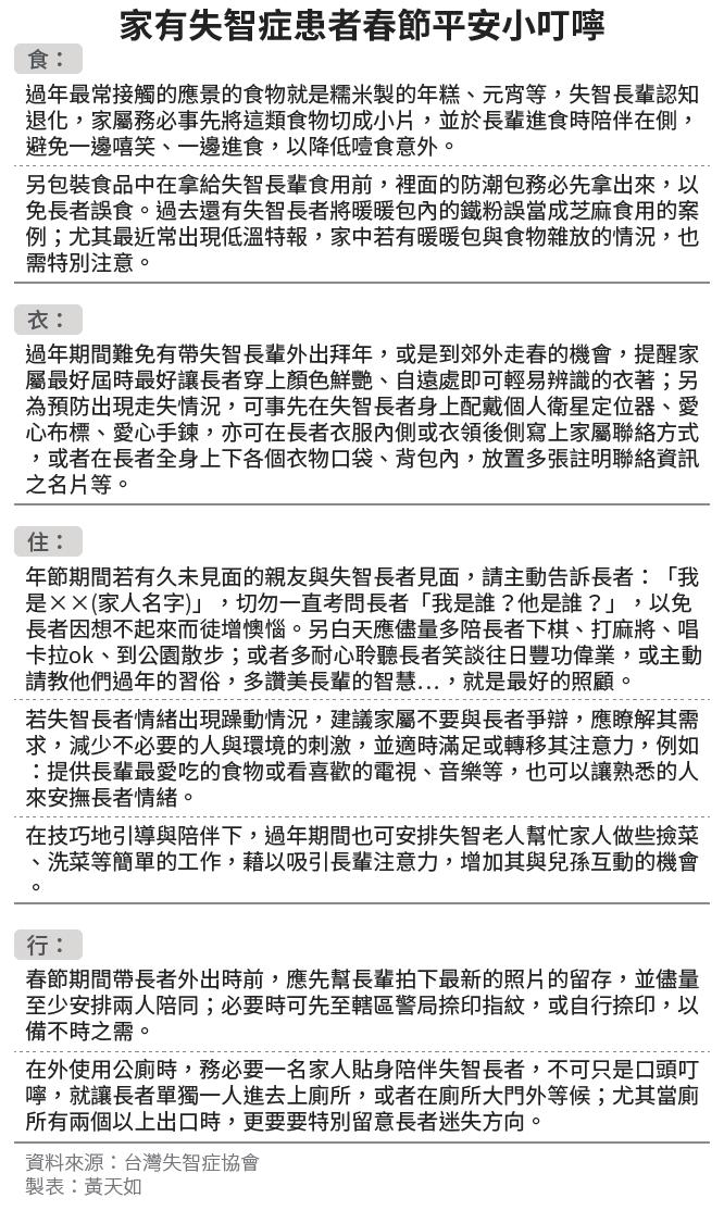 20180212-SMG0034-E02e-家有失智症患者春節平安小叮嚀
