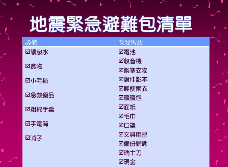 地震緊急避難包,消防署羅列這份清單。(圖/風傳媒製)