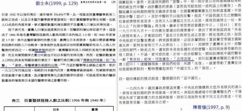 圖1. 劉士永 p. 129(左圖)v.s.陳君愷 p. 9(右圖)。(作者提供)