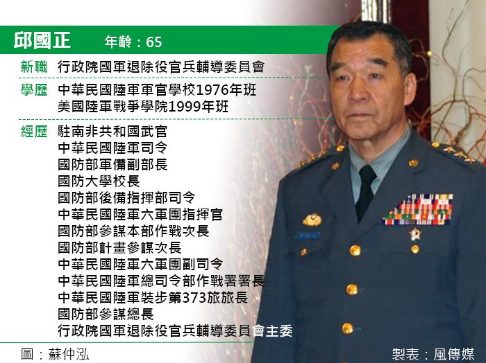 20180223-SMG0035-邱國正小檔案(蘇仲泓攝).png