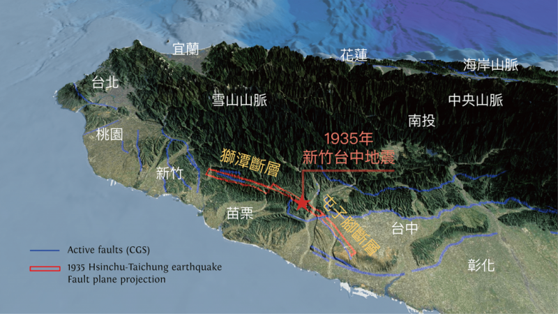 1935 年發生新竹─台中地震,由震央往南北兩方向破裂,往北是獅潭斷層,往南是屯子腳斷層。(圖/李憲忠,研之有物提供)