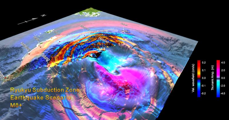 假想的琉球海溝發生規模 M8 以上的大型逆衝地震之模擬結果,包括「地震波的地表速度波長」與「海嘯的波高」二者的模擬。(圖/李憲忠,研之有物提供)