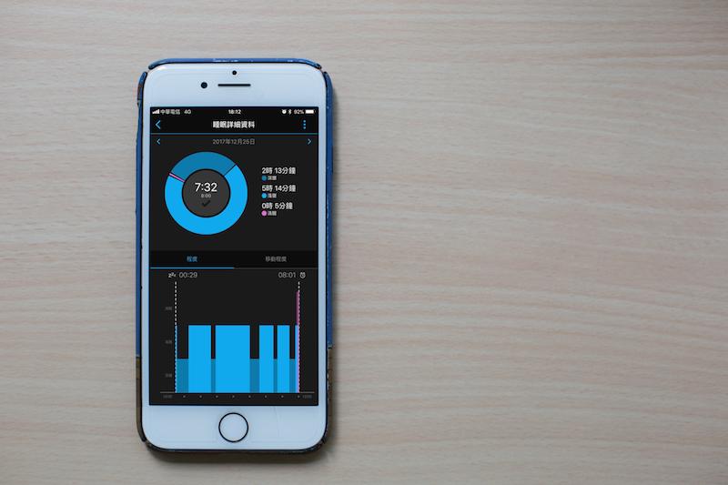 Garmin Connect™ 提供簡潔明亮、淺顯易懂的圖表顯示,健康和體適能資料,例如睡眠追蹤、比賽訓練或追蹤步數等,讓你一眼捕捉活動概況並追蹤進度。(圖/Garmin)