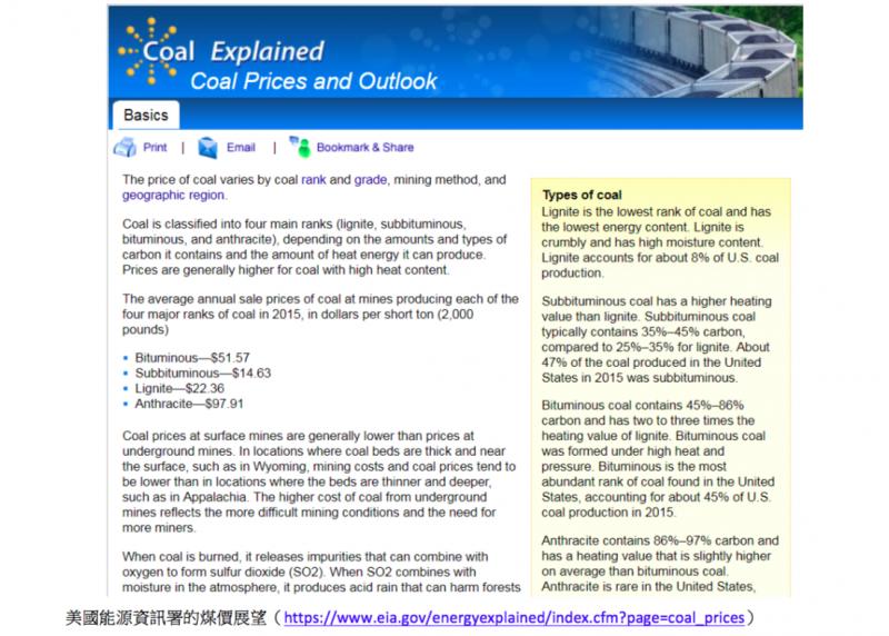 美國能源資訊署的煤價展望(https://www.eia.gov/energyexplained/index.cfm?page=coal_prices)。(取自美國能源資訊署)
