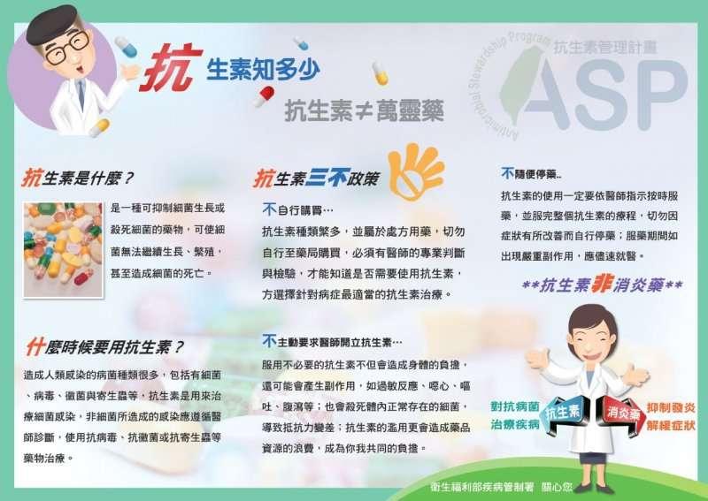 台灣衛生福利部的抗生素介紹文宣。(衛福部網站)