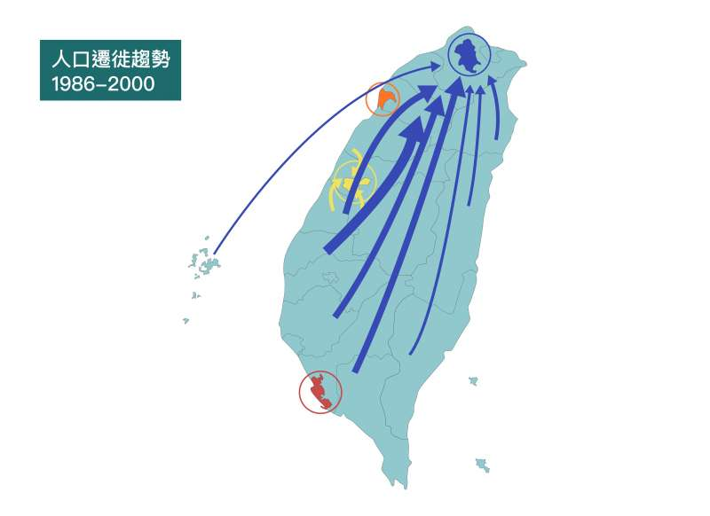 「人力運用擬-追蹤調查資料庫」分析結果顯示,1986-2000 年代,勞工們主要遷徙至臺北找工作,高雄自此勢微。 (資料來源/林季平,製圖/張語辰,研之有物提供)