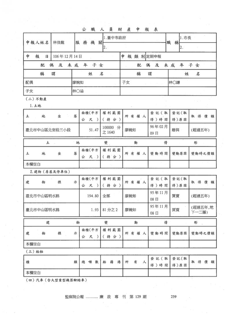 20180330-台中市長林佳龍夫婦身家近2.7億餘元,為縣市長榜首。(截圖自陽光法案主題網財產申報專刊查詢)