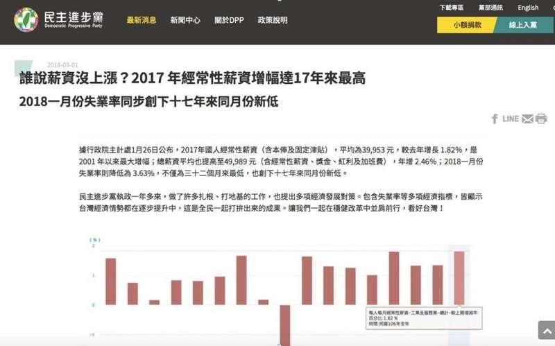 民進黨官網公布主計處統計資料。(官網截圖)