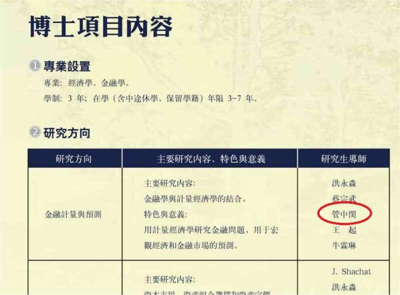 台大國發所教授劉靜怡在臉書貼出截圖,指管中閔在廈門大學擔任研究生導師。(取自Ching-Yi Liu臉書)