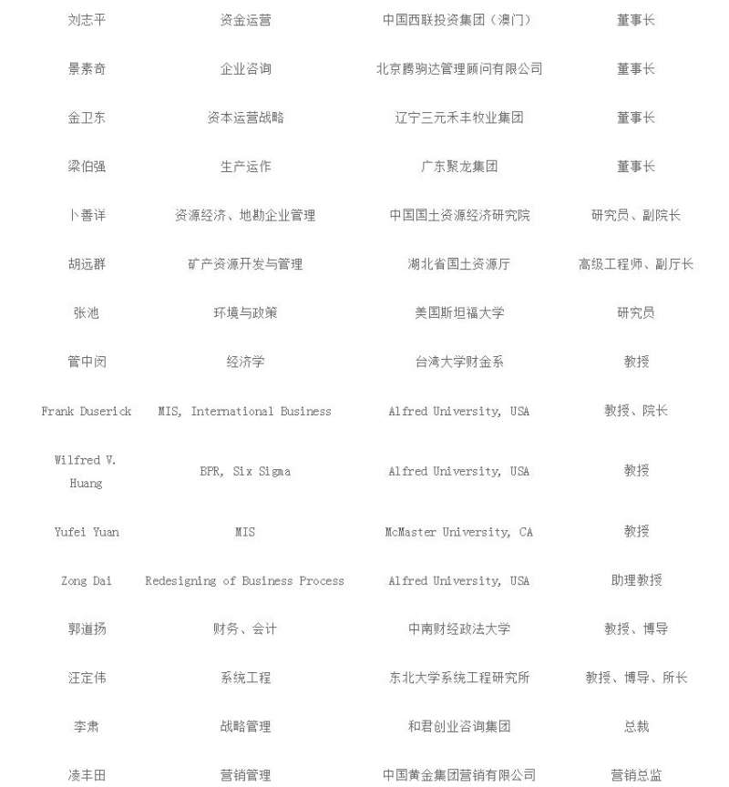 2018-04-02-中國地質大學武漢學院MBA中心外聘教師名單,赫見管中閔。(取自中國地質大學)