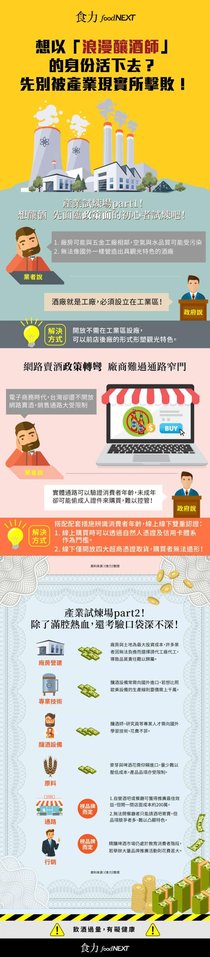 礙於環境與法規限定,在台灣想做釀酒師比國外更不容易。(圖/食力foodNEXT提供)
