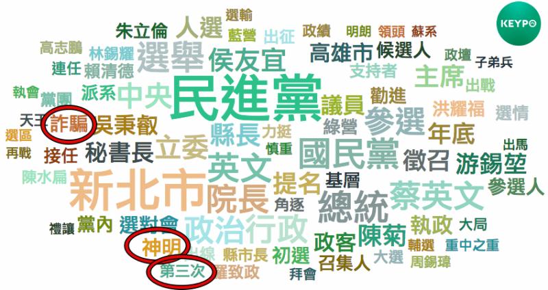 20180413-搜尋蘇貞昌的網路熱門關鍵字。(Keypo大數據關鍵引擎提供)