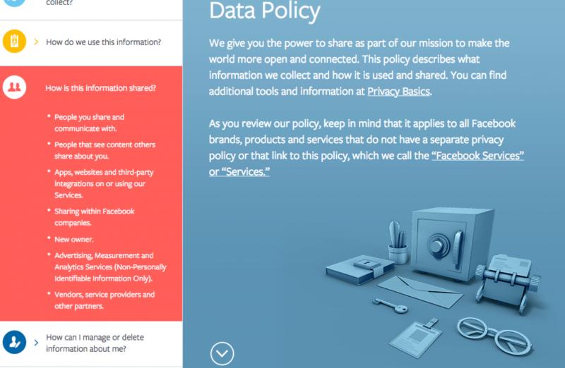 Facebook的用戶資料政策頁面過於複雜,飽和的資訊只會造成一般用戶困惑、不進一步了解。(圖/取自facebook,數位時代提供)
