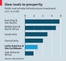 全球基建投資比較。(圖/向駿提供)