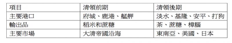 觀點投書:為什麼台灣人應該學東南亞語言—並以越南語為例子。(作者阮氏清金提供)