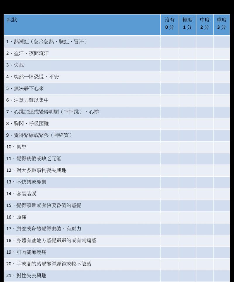 婦科症狀評估表。(圖/平安文化提供)