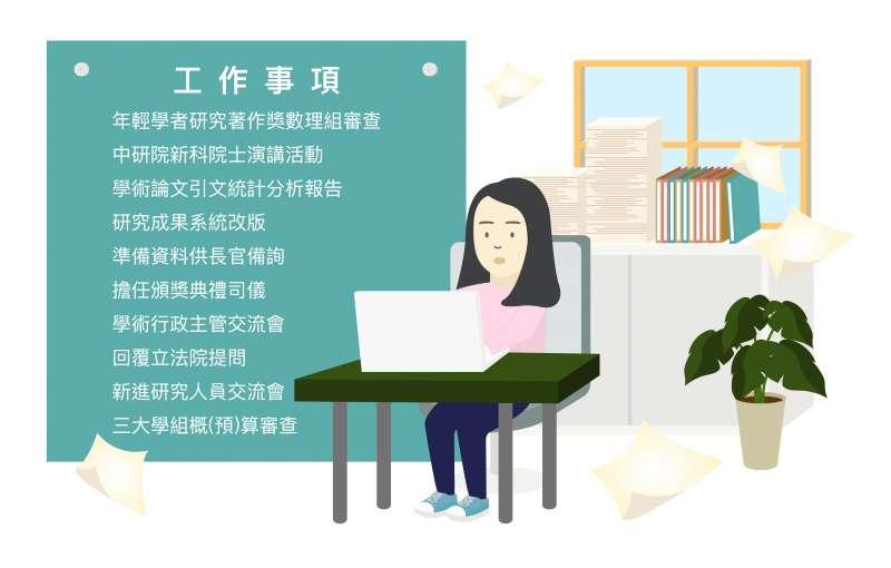 嚴愛鑫的學術行政工作內容列舉。(圖/張語辰,研之有物提供)