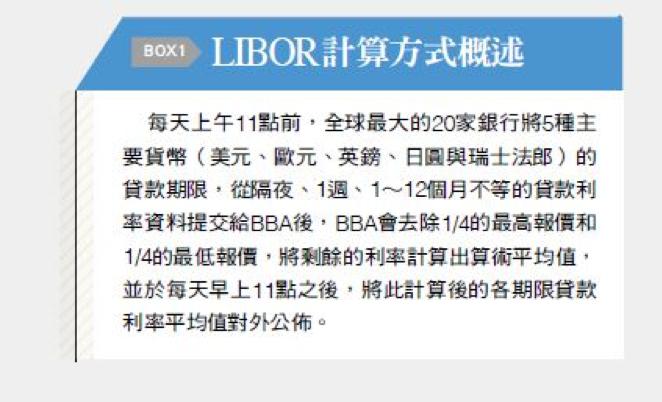 圖二:LIBOR計算方式概述。(台灣銀行家提供)