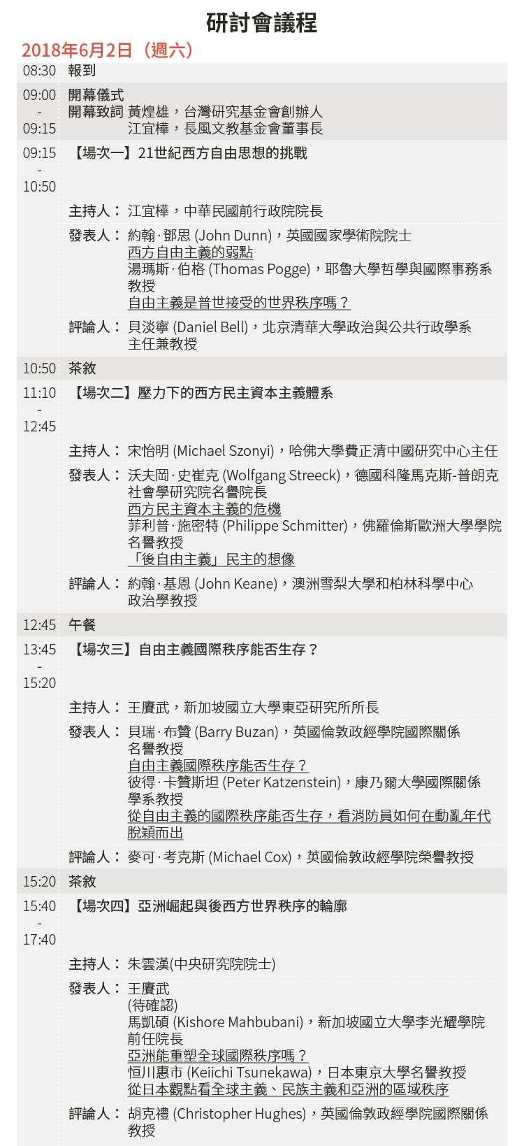 20180522-SMG0034-E01-研討會議程_2018年6月2日(週六)