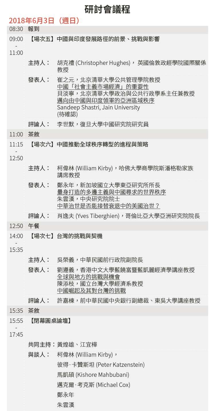 20180522-SMG0034-E01-研討會議程_2018年6月3日(週日).jpg