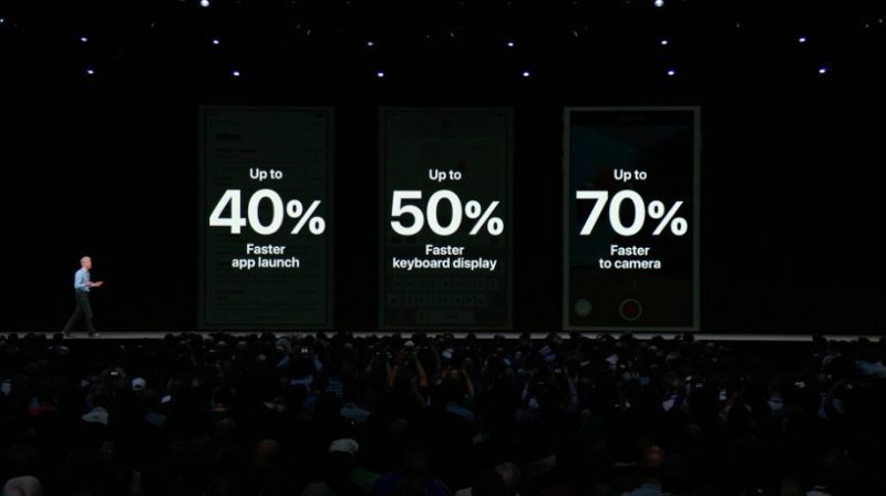 iOS 12除了有新功能之外,也強調效能最大化,讓iPhone、iPad使用起來更加流暢。(圖/取自Apple,數位時代提供)