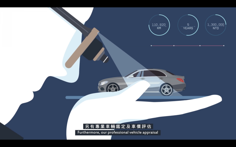原廠的承諾,經過完整及縝密的檢測,讓車主能夠無後顧之憂地享受Mercedes-Benz的用車享受。(照片截取自Mercedes-Benz Select原廠精選中古車官方網站上影片)