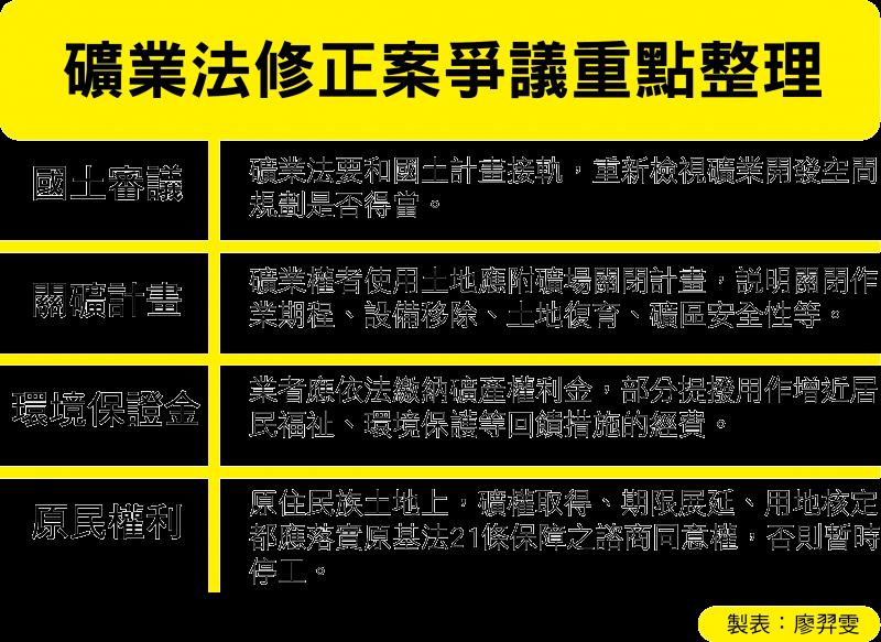 20180706_礦業法表格