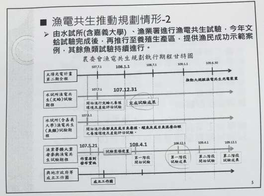 農委會PPT,漁電共生推動規劃期程。(廖羿雯攝).JPG