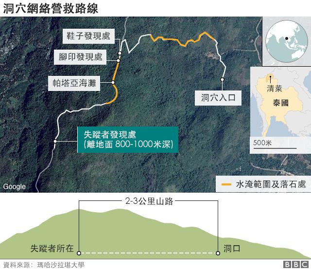 洞穴網路營救路線(BBC中文網)