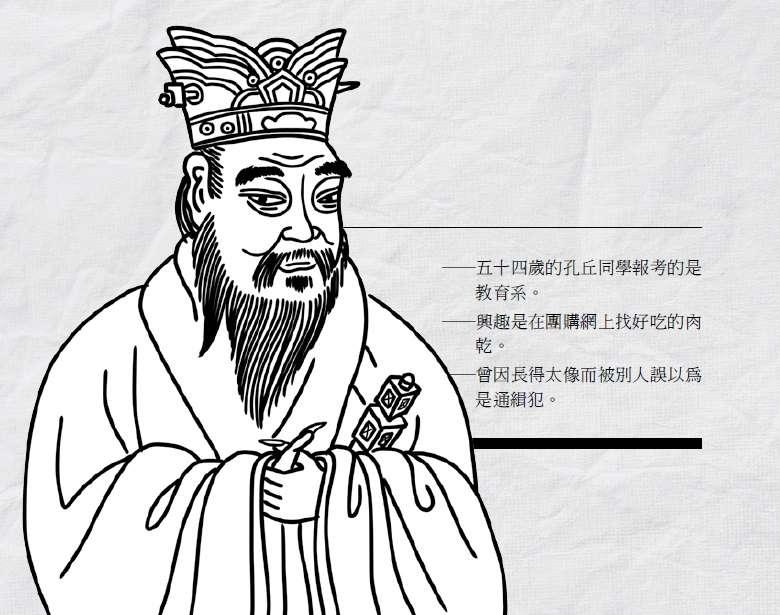 配圖-孔子(圖/究竟出版社)