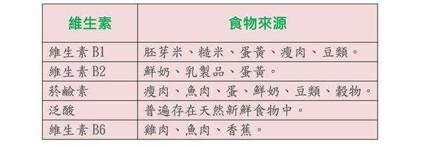圖/華人健康網