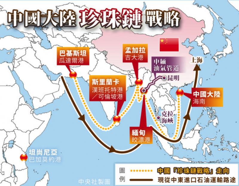 中國大陸的珍珠鏈戰略簡圖 賈忠偉觀點:中國大陸的「麻六甲困境」
