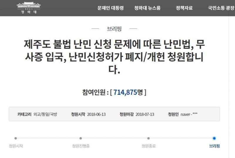 反難民的南韓民眾於青瓦台發起連署,一個月突破70萬人響應。(翻攝青瓦台網站)