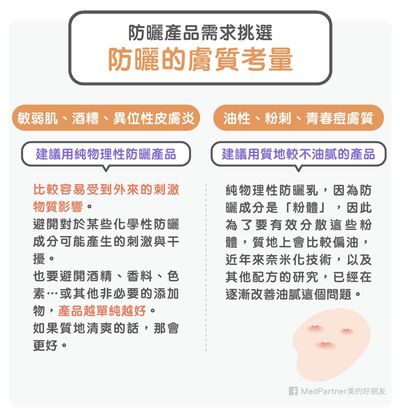 防曬系列:膚質考量(圖/Medpartner)