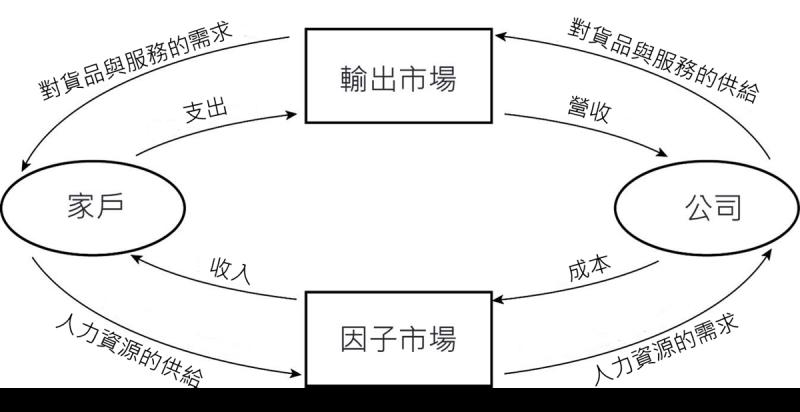 (圖/綠學院)