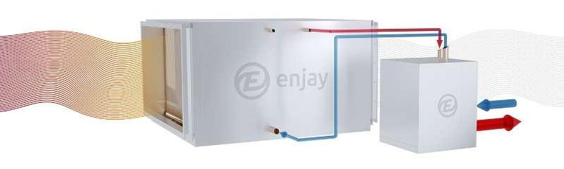▲廢熱回收系統「Lepido」。(圖/翻攝自 Enjay,智慧機器人網提供)