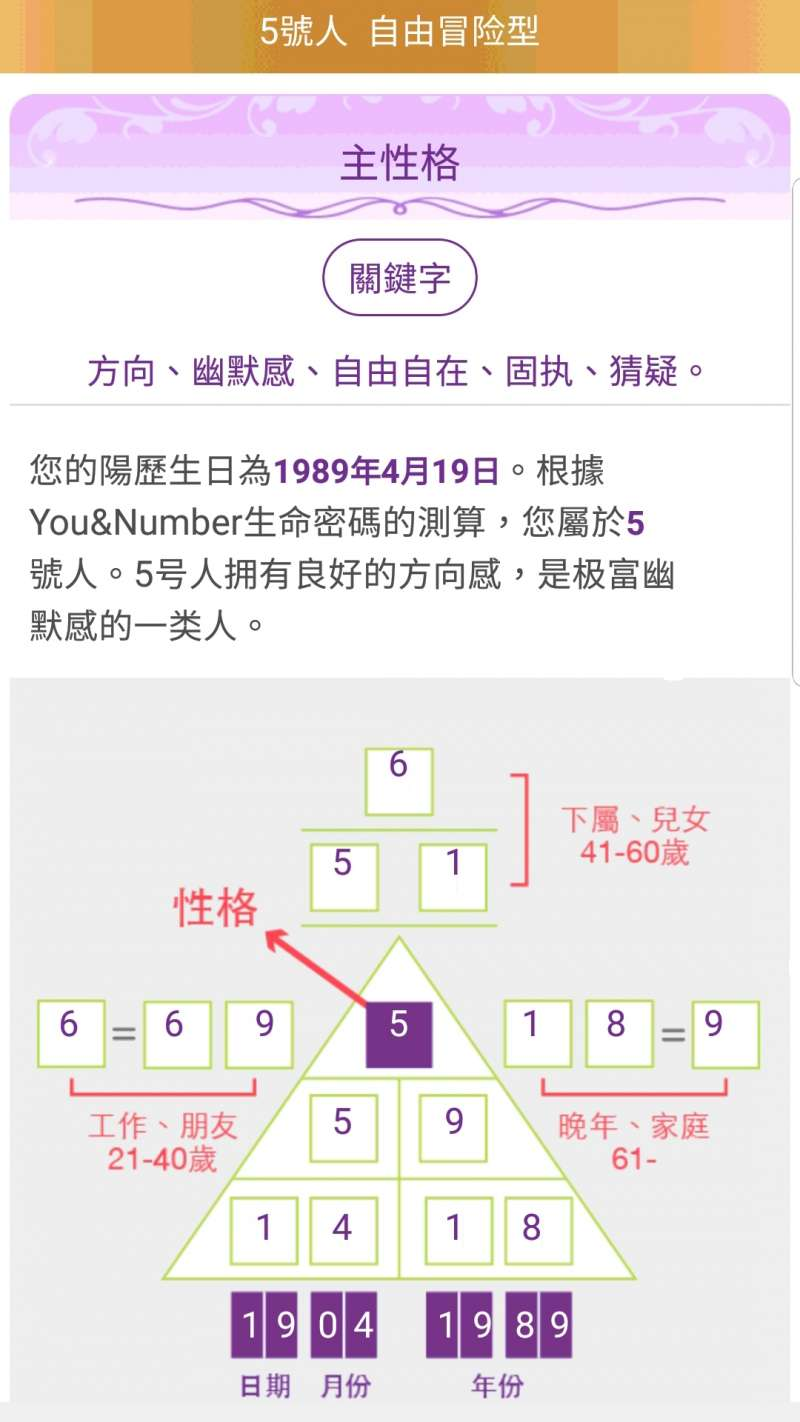以AT集團密碼酷APP輸入生日自動顯碼(圖/楊曼芳提供)