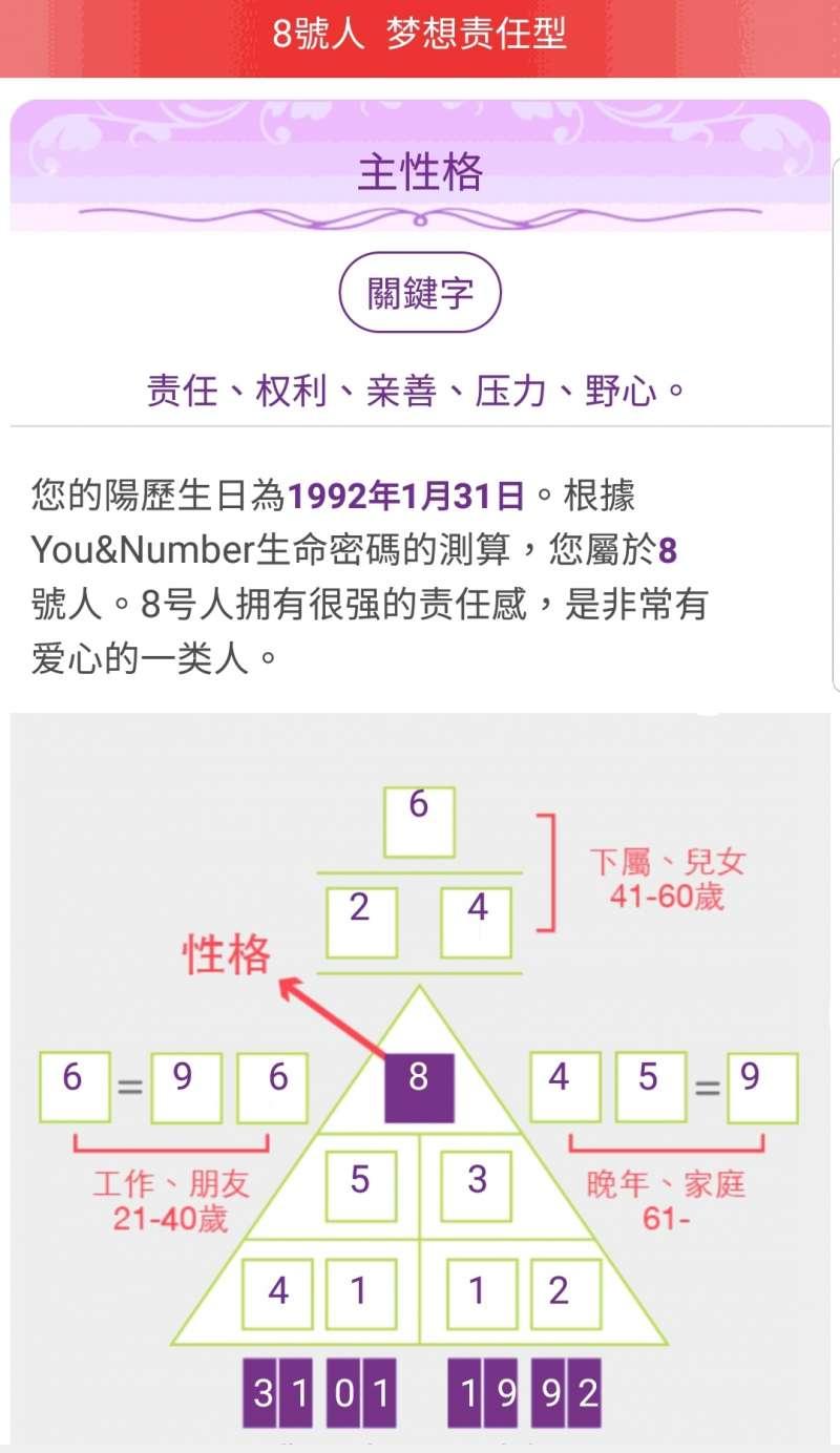 以AT集團密碼酷APP輸入生日自動顯碼2(圖/作者提供)