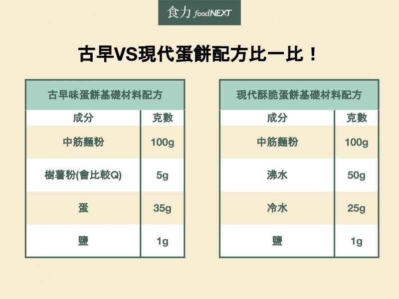(圖/食力foodNEXT)