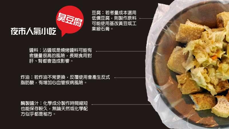 臭豆腐可能有的食安問題。(圖/食力foodNext提供)