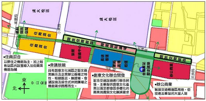 圖七,南鐵東移案中火車站區的土地開發規劃。