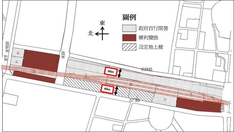 圖九,原軌土地地下化案中火車站區的開發方式。
