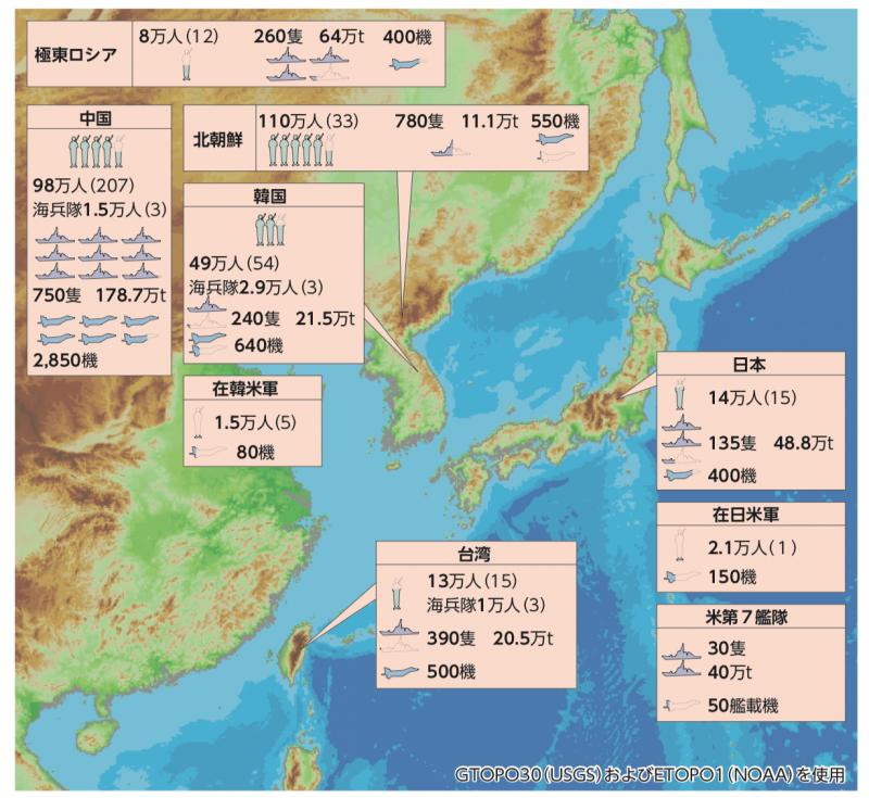 東亞諸國軍力一覽。(平成30年版防衛白書)