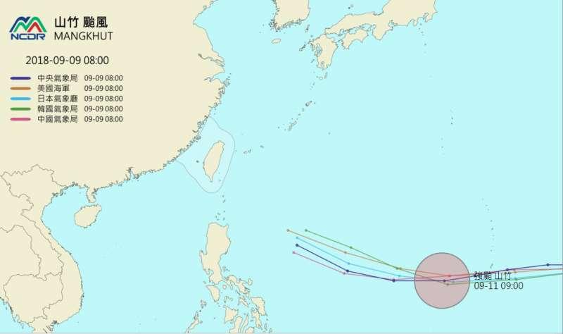 國家災害防救科技中心整理的各國颱風路徑預報,預估颱風山竹最快周二增為強颱。(取自NCDR)