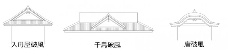 日文中「破風」指的是屋簷的造型,中文又可以稱做「搏風板」,日本的神社或是日本城建築常見的有「入母屋破風」、「千鳥破風」、「唐破風」等。(圖/樂吃購!日本)