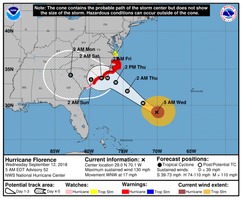 佛羅倫斯路徑預測圖。(取自美國國家颶風中心網站)