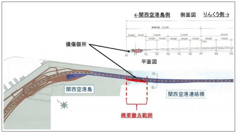 西日本高速公路公司對關西機場對外聯絡橋的拆除吊運作業說明。