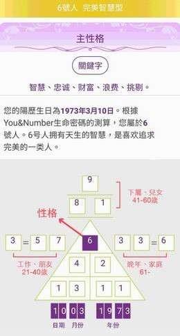 劉強東生命密碼,以AT集團密碼酷APP輸入生日自動顯碼。(圖/楊曼芳提供)